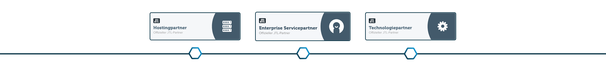 jtl_partner_trenner